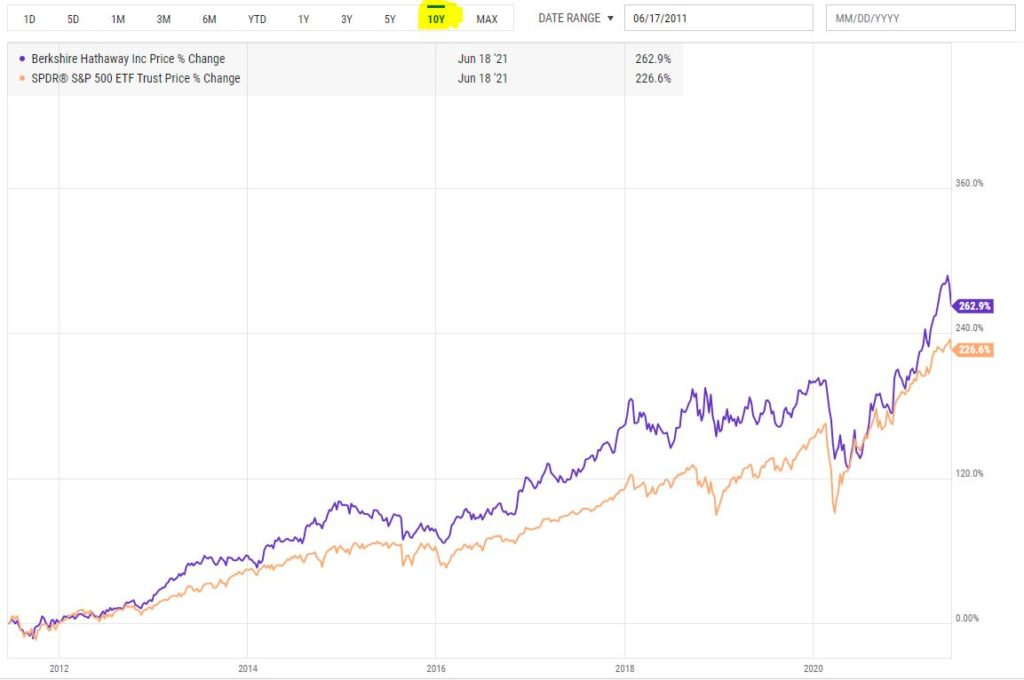 波克夏與S&P500比較10年