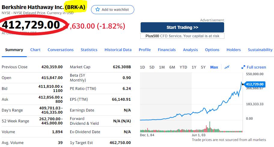 BRK-A