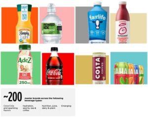 可口可樂裝瓶公司