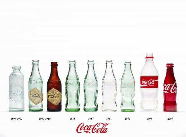 可口可樂包裝演變