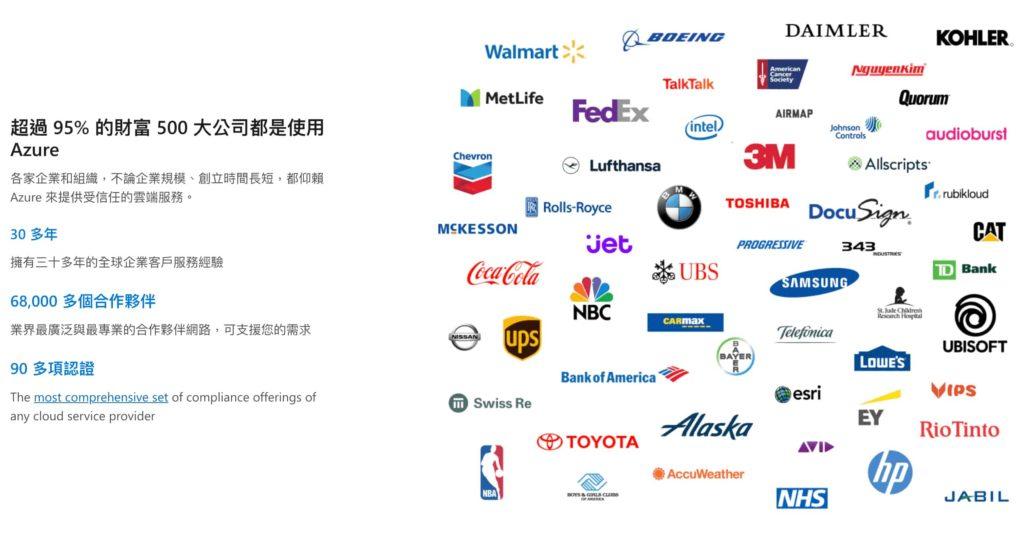 Azure 客戶